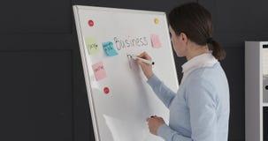 Επιχειρηματίας που γράφει στο whiteboard στο γραφείο απόθεμα βίντεο