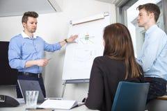 Επιχειρηματίας που εξηγεί το διάγραμμα στους αρσενικούς και θηλυκούς συναδέλφους Στοκ Φωτογραφία