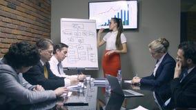 Επιχειρηματίας που κάνει τους συναδέλφους των FO παρουσίασης φιλμ μικρού μήκους