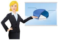 Επιχειρηματίας που παρουσιάζει στοιχεία όσον αφορά το διάγραμμα κτυπήματος διανυσματική απεικόνιση