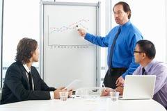 Επιχειρηματίας που παρουσιάζει στους συναδέλφους Στοκ Εικόνα