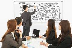 Επιχειρηματίας που σύρει ένα επιτυχές διάγραμμα προγραμματισμού στοκ εικόνα