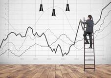 Επιχειρηματίας σε μια σκάλα με έναν δείκτη, γραφικές παραστάσεις στοκ εικόνα με δικαίωμα ελεύθερης χρήσης