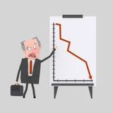 Επιχειρηματίες που κάνουν μια παρουσίαση αποτυχίας στο λευκό πίνακα Στοκ Εικόνα