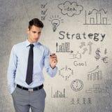 Επιχειρηματίες που σύρουν τη επιχειρησιακή στρατηγική Στοκ Φωτογραφίες