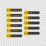 Επιχειρησιακή έννοια αναθεώρησης πελατών Τα αστέρια ταξινομούν τη διανυσματική απεικόνιση ελεύθερη απεικόνιση δικαιώματος