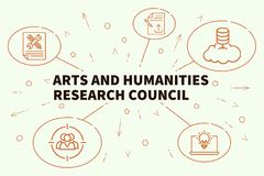 Επιχειρησιακή απεικόνιση που παρουσιάζει την έννοια των τεχνών και των ανθρωποτήτων απεικόνιση αποθεμάτων