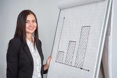 Επιχειρησιακή γυναίκα με τη γραφική παράσταση στην αρχή, δείχνοντας στο διάγραμμα στοκ φωτογραφίες με δικαίωμα ελεύθερης χρήσης