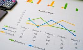 Επιχειρησιακή περίληψη ή έκθεση επιχειρηματικών σχεδίων με τα διαγράμματα και τις γραφικές παραστάσεις στην επιχειρησιακή έννοια Στοκ φωτογραφία με δικαίωμα ελεύθερης χρήσης
