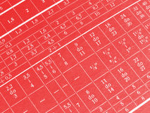 επιχειρησιακοί αριθμοί Στοκ Εικόνα