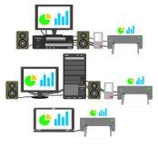 Επιχειρησιακοί υπολογιστές Στοκ Εικόνα