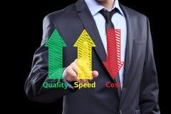 Επιχειρησιακό άτομο που γράφει την έννοια βιομηχανικών προϊόντων της αυξανόμενης ποιότητας - επιταχύνετε και μείωσε το κόστος στοκ εικόνες με δικαίωμα ελεύθερης χρήσης