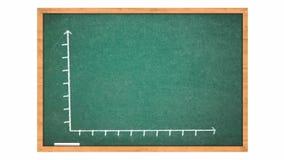 Επιχειρησιακό διάγραμμα που αυξάνεται ή που αυξάνεται στον πράσινο πίνακα κιμωλίας. απόθεμα βίντεο