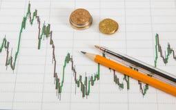 Επιχειρησιακό διάγραμμα της Dow Jones με τους συνδετήρες, τα νομίσματα και το μολύβι εγγράφου στοκ φωτογραφίες