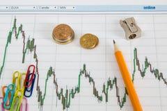 Επιχειρησιακό διάγραμμα της Dow Jones με τους συνδετήρες, τα νομίσματα και το μολύβι εγγράφου στοκ φωτογραφίες με δικαίωμα ελεύθερης χρήσης