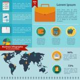 Επιχειρησιακό infographic επίπεδο σχέδιο. Στοκ φωτογραφία με δικαίωμα ελεύθερης χρήσης