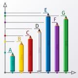 Επιλογή infographics σκαλών μολυβιών εκπαίδευσης απεικόνιση αποθεμάτων