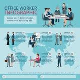 Εργαζόμενος γραφείων Infographics διανυσματική απεικόνιση