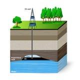 εργασία πετρελαίου μηχανισμών βιομηχανίας εξαγωγής κατασκευής Συμβατική διάτρηση ελεύθερη απεικόνιση δικαιώματος