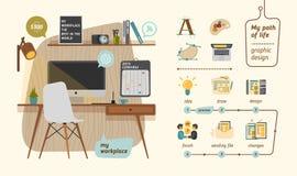 Εργασιακός χώρος για το γραφικό σχέδιο Στοκ Εικόνα