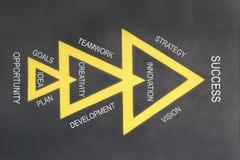 Εργαλεία επιτυχίας με τρία κίτρινα τρίγωνα Στοκ Φωτογραφία
