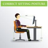 εργονομία Σωστή στάση συνεδρίασης διανυσματική απεικόνιση