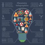 Ερευνητικό infographics χημείας Στοκ εικόνες με δικαίωμα ελεύθερης χρήσης