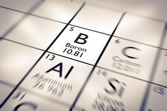 Εστίαση στο χημικό στοιχείο βορίου διανυσματική απεικόνιση