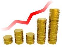 ευρο- χρυσός δολαρίων νομισμάτων Στοκ Φωτογραφίες