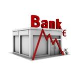 Ευρωπαϊκή τραπεζική συντριβή. Στοκ φωτογραφία με δικαίωμα ελεύθερης χρήσης