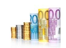 ευρώ διαγραμμάτων νομισμάτ Στοκ Φωτογραφία