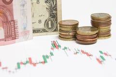 ευρώ δολαρίων νομισμάτων Στοκ εικόνες με δικαίωμα ελεύθερης χρήσης
