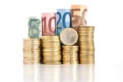 ευρώ νομίσματος Στοκ Εικόνα