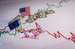 Ευρώ της ΕΕ έναντι του αμερικανικού δολαρίου Διακυμάνσεις συναλλαγματικής ισοτιμίας νομίσματος Στοκ Εικόνες
