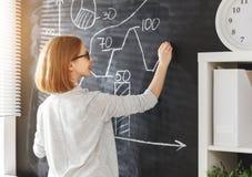 Ευτυχής γυναίκα επιχειρηματιών στο σχολικό πίνακα με τον προγραμματισμό προγράμματος Στοκ εικόνες με δικαίωμα ελεύθερης χρήσης