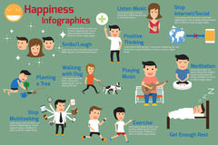 Ευτυχία Infographics Πώς να δημιουργήσει την ευτυχία σας ελεύθερη απεικόνιση δικαιώματος