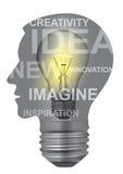 Εφευρετική έννοια σκέψης Στοκ Εικόνες