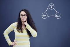Εύθυμη νέα γυναίκα με το υπόβαθρο με το συρμένο επιχειρησιακά διάγραμμα, το βέλος και τα εικονίδια Στοκ εικόνα με δικαίωμα ελεύθερης χρήσης