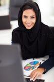 Αραβικός εργαζόμενος γραφείων Στοκ φωτογραφία με δικαίωμα ελεύθερης χρήσης