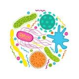 Ζωηρόχρωμα μικρόβια και εικονίδια βακτηριδίων καθορισμένα απομονωμένα στο λευκό διανυσματική απεικόνιση
