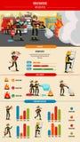 Ζωηρόχρωμη πυροσβεστική έννοια Infographic απεικόνιση αποθεμάτων