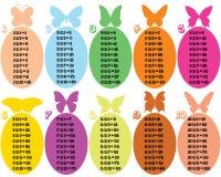Ζωηρόχρωμος πίνακας πολλαπλασιασμού με τις πεταλούδες απεικόνιση αποθεμάτων