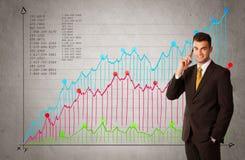 Ζωηρόχρωμο διάγραμμα με τους αριθμούς και τον επιχειρηματία Στοκ Εικόνες