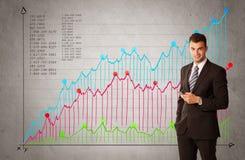 Ζωηρόχρωμο διάγραμμα με τους αριθμούς και τον επιχειρηματία Στοκ φωτογραφίες με δικαίωμα ελεύθερης χρήσης