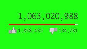 Ζωτικότητα ενός τηλεοπτικού μετρητή που αυξάνεται γρήγορα σε 1 δισεκατομμύριο απόψεις Chromakey συμπεριλαμβανόμενο Πάρα πολύ των  απεικόνιση αποθεμάτων