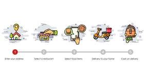 Ζωτικότητα κινούμενων σχεδίων Διαδικασία διαταγής και έννοια παράδοσης τροφίμων Πώς να διατάξει απόθεμα βίντεο