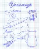 Ζύμη συνταγής ζύμης με το γάλα, βούτυρο, αλεύρι, Στοκ φωτογραφία με δικαίωμα ελεύθερης χρήσης