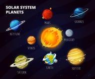 Ηλιακό σύστημα με τους πλανήτες κινούμενων σχεδίων στην τροχιά γύρω από τον ήλιο Στοκ Εικόνες