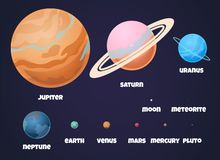 ηλιακό σύστημα πλανητών Επίπεδα σημάδια του πλανήτη Δίας στο διαστημικό κόσμο με asteroid για τις επιστημονικές πληροφορίες και ελεύθερη απεικόνιση δικαιώματος