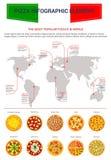 Δημοφιλές διάνυσμα infographics παγκόσμιων χαρτών πιτσών Στοκ Εικόνα